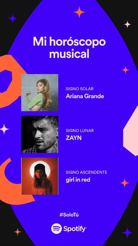 Horóscopo Musical Spotify